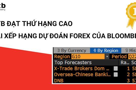 XTB giành vị trí cao tại bảng xếp hạng dự báo Forex của Bloomberg