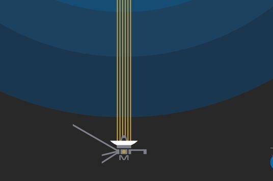 The Voyager Golden Records: Thông điệp từ người-trái-đất